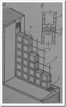 Световой проем из стеклоблоков (а) и узел соединения стеклоблоков (б)