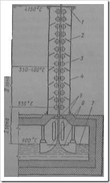 Схема машины для вертикального вытягивания