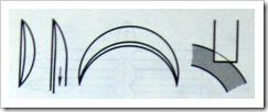 линия, проведенная на стекле кругом плоского профиля